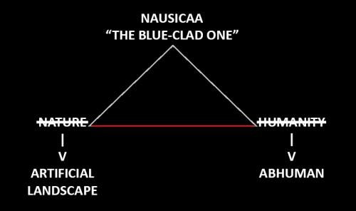 Nausicaa triangle disturbed